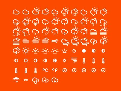 Climacons: 75 iconos climáticos gratis